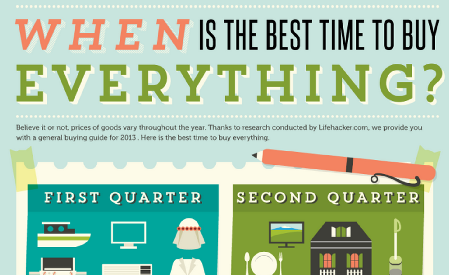 When-Is-the-best-time-to-buy-everything
